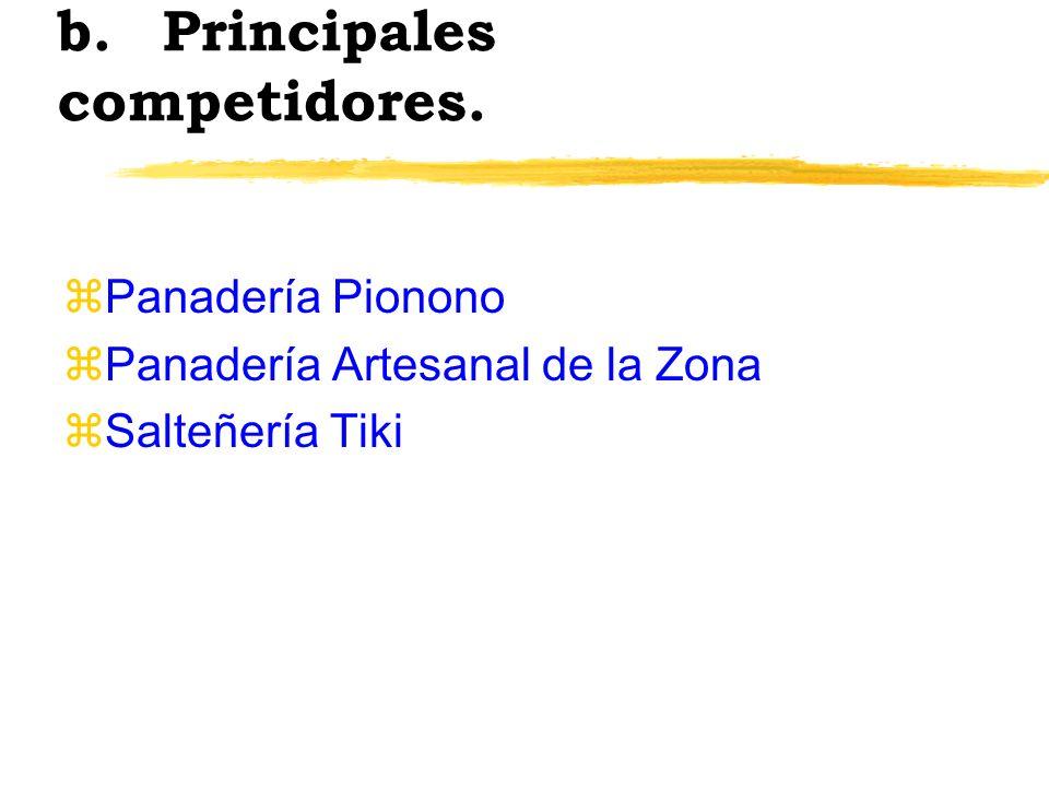 b.Principales competidores. zPanadería Pionono zPanadería Artesanal de la Zona zSalteñería Tiki