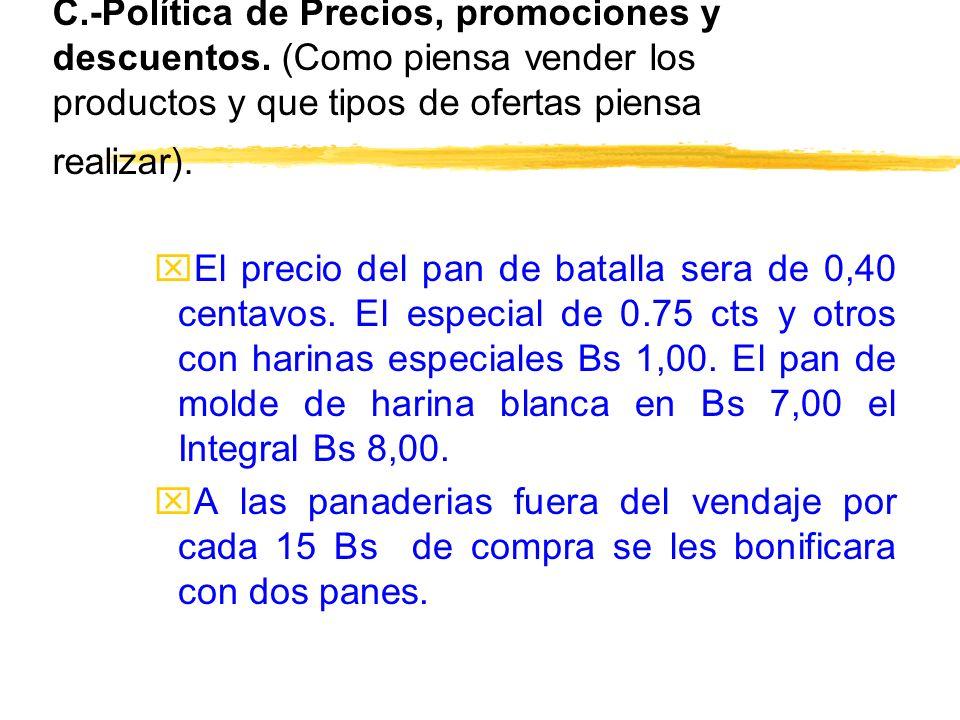 C.-Política de Precios, promociones y descuentos.