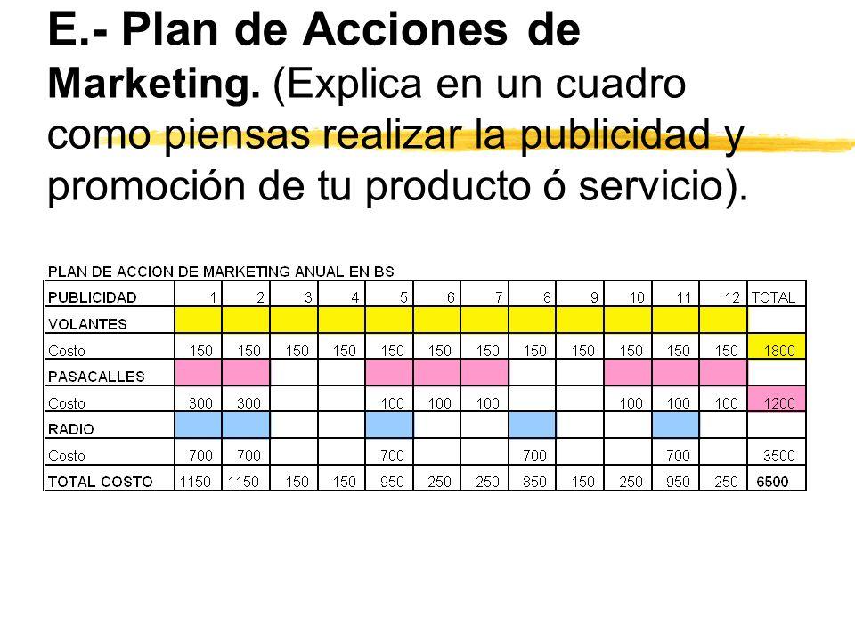 E.- Plan de Acciones de Marketing. (Explica en un cuadro como piensas realizar la publicidad y promoción de tu producto ó servicio).