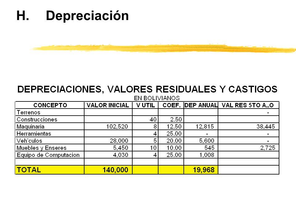 H.Depreciación