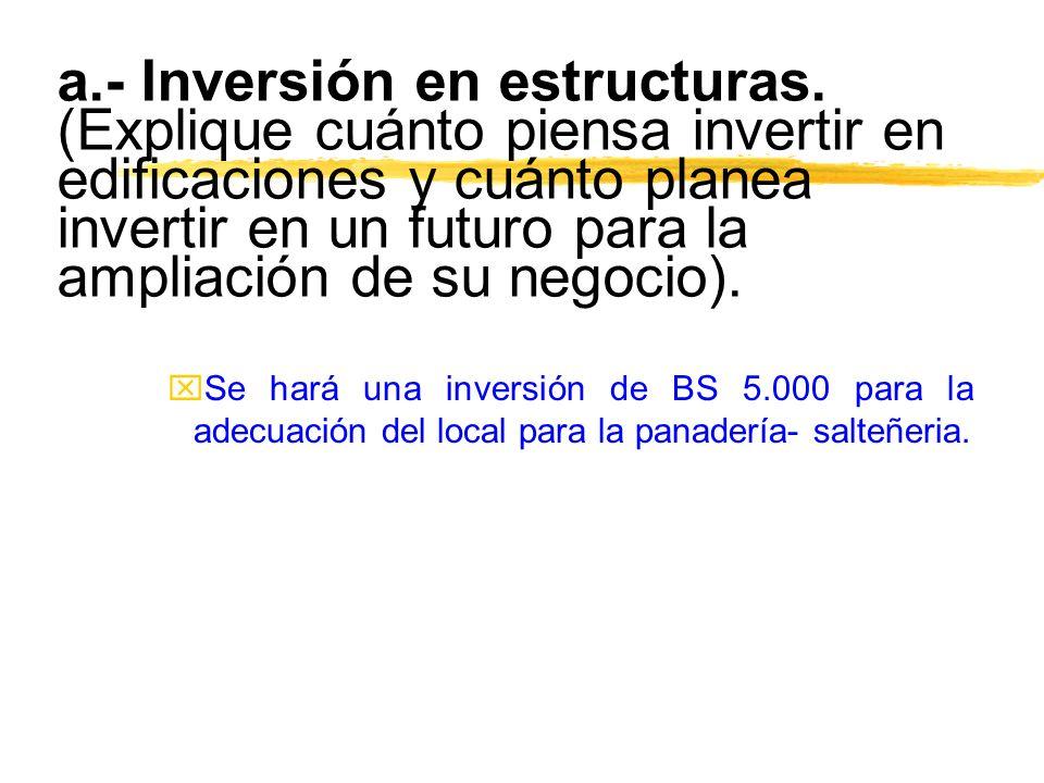 a.- Inversión en estructuras. (Explique cuánto piensa invertir en edificaciones y cuánto planea invertir en un futuro para la ampliación de su negocio