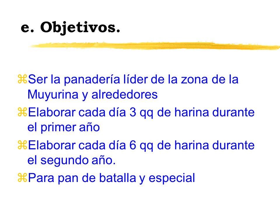 e. Objetivos. zSer la panadería líder de la zona de la Muyurina y alrededores zElaborar cada día 3 qq de harina durante el primer año zElaborar cada d