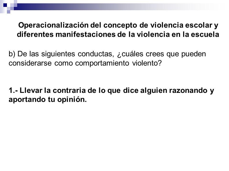 Operacionalización del concepto de violencia escolar y diferentes manifestaciones de la violencia en la escuela b) De las siguientes conductas, ¿cuále