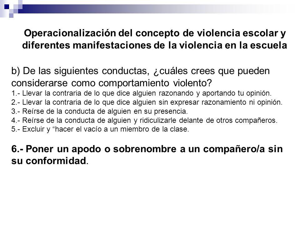 b) De las siguientes conductas, ¿cuáles crees que pueden considerarse como comportamiento violento? 1.- Llevar la contraria de lo que dice alguien raz