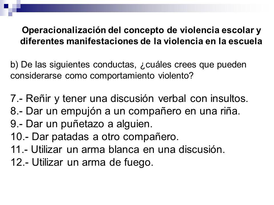 b) De las siguientes conductas, ¿cuáles crees que pueden considerarse como comportamiento violento? 7.- Reñir y tener una discusión verbal con insulto
