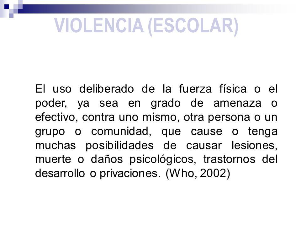 VIOLENCIA (ESCOLAR) El uso deliberado de la fuerza física o el poder, ya sea en grado de amenaza o efectivo, contra uno mismo, otra persona o un grupo