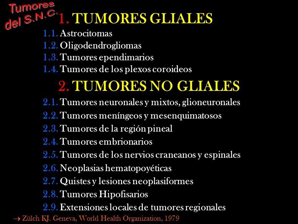 1. TUMORES GLIALES 1.1. Astrocitomas 1.2. Oligodendrogliomas 1.3. Tumores ependimarios 1.4. Tumores de los plexos coroideos 2. TUMORES NO GLIALES 2.1.
