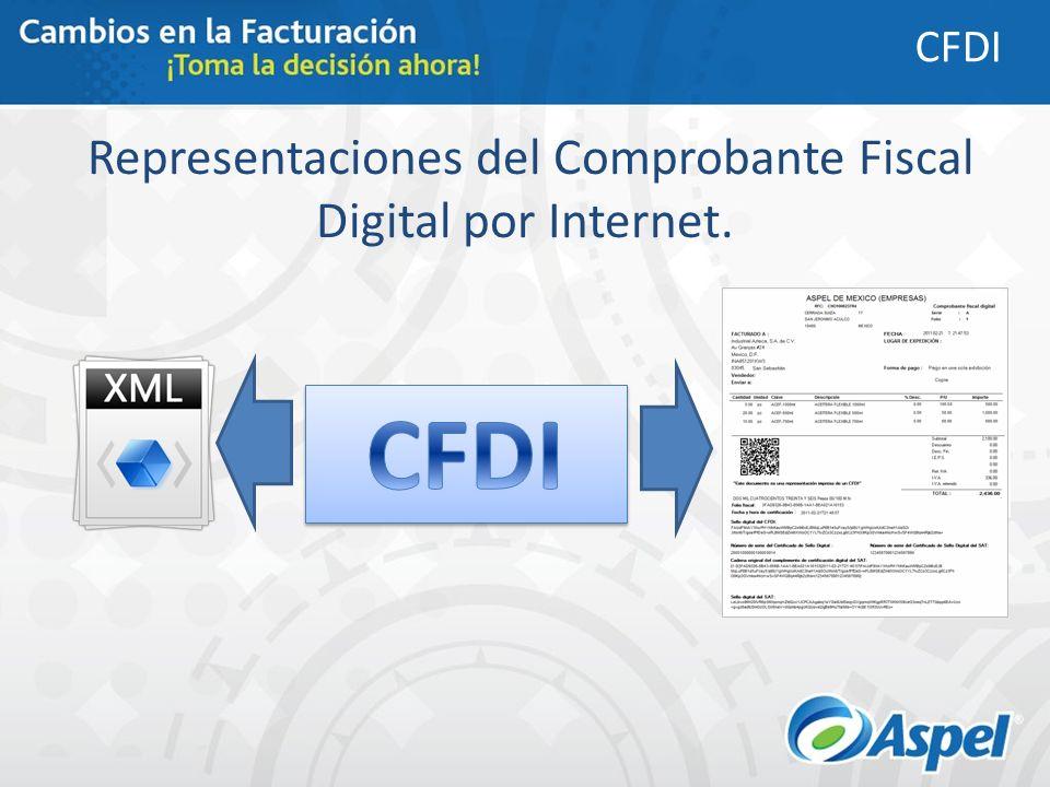 Representaciones del Comprobante Fiscal Digital por Internet. CFDI
