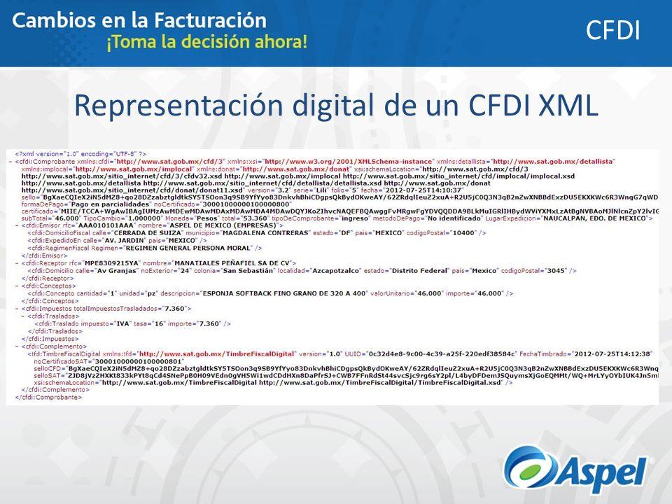 Representación digital de un CFDI XML CFDI
