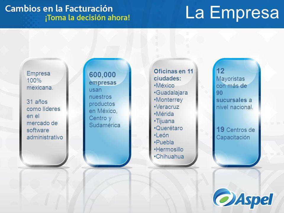 Empresa 100% mexicana. 31 años como líderes en el mercado de software administrativo 600,000 empresas usan nuestros productos en México, Centro y Suda