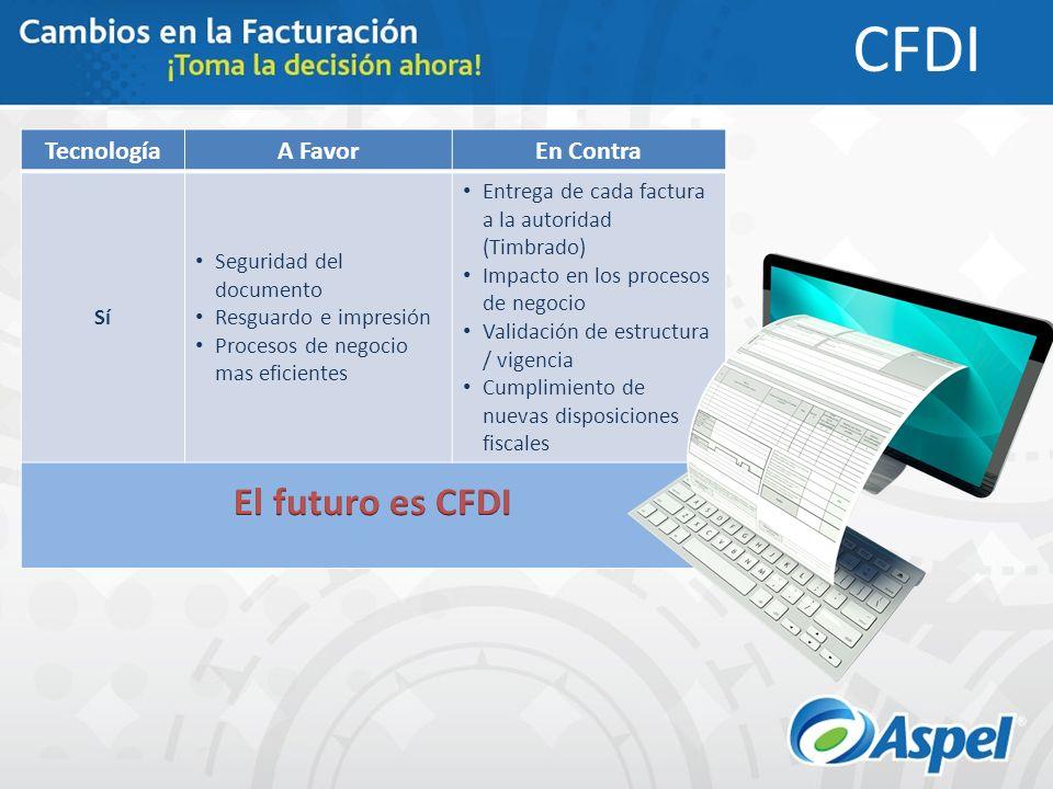 TecnologíaA FavorEn Contra Sí Seguridad del documento Resguardo e impresión Procesos de negocio mas eficientes Entrega de cada factura a la autoridad