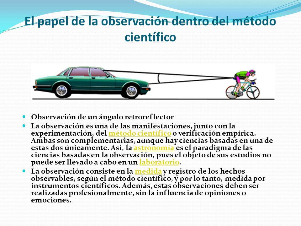 El papel de la observación dentro del método científico Observación de un ángulo retroreflector La observación es una de las manifestaciones, junto con la experimentación, del método científico o verificación empírica.