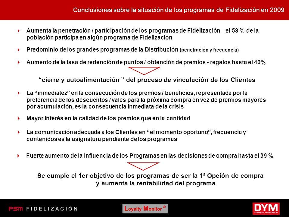Aumenta la penetración / participación de los programas de Fidelización – el 58 % de la población participa en algún programa de Fidelización Conclusi