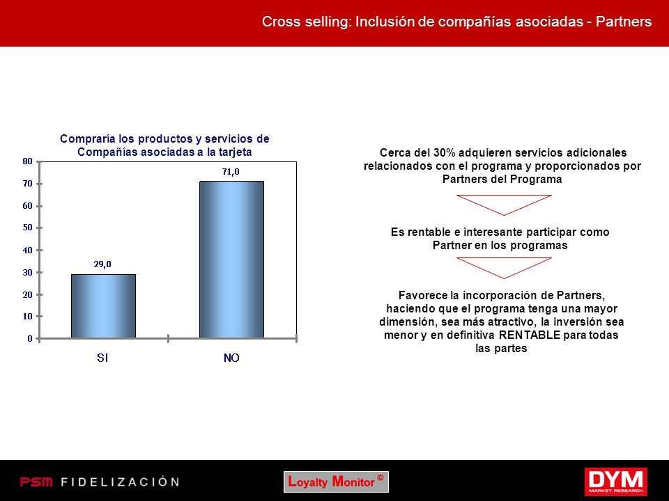 Cross selling: Inclusión de compañías asociadas - Partners Cerca del 30% adquieren servicios adicionales relacionados con el programa y proporcionados