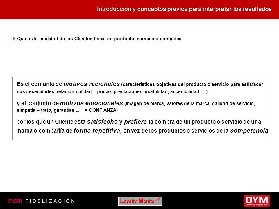 Introducción y conceptos previos para interpretar los resultados Que es la fidelidad de los Clientes hacia un producto, servicio o compañía Es el conj