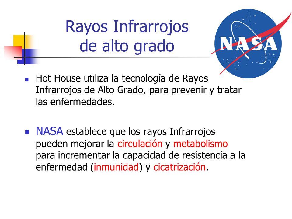 Rayos Infrarrojos de alto grado Hot House utiliza la tecnología de Rayos Infrarrojos de Alto Grado, para prevenir y tratar las enfermedades. NASA esta