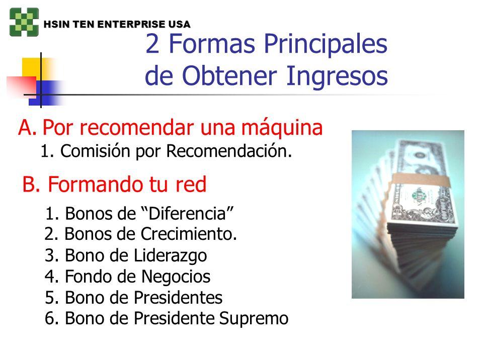 2 Formas Principales de Obtener Ingresos A.Por recomendar una máquina 1. Comisión por Recomendación. 1. Bonos de Diferencia 2. Bonos de Crecimiento. 3