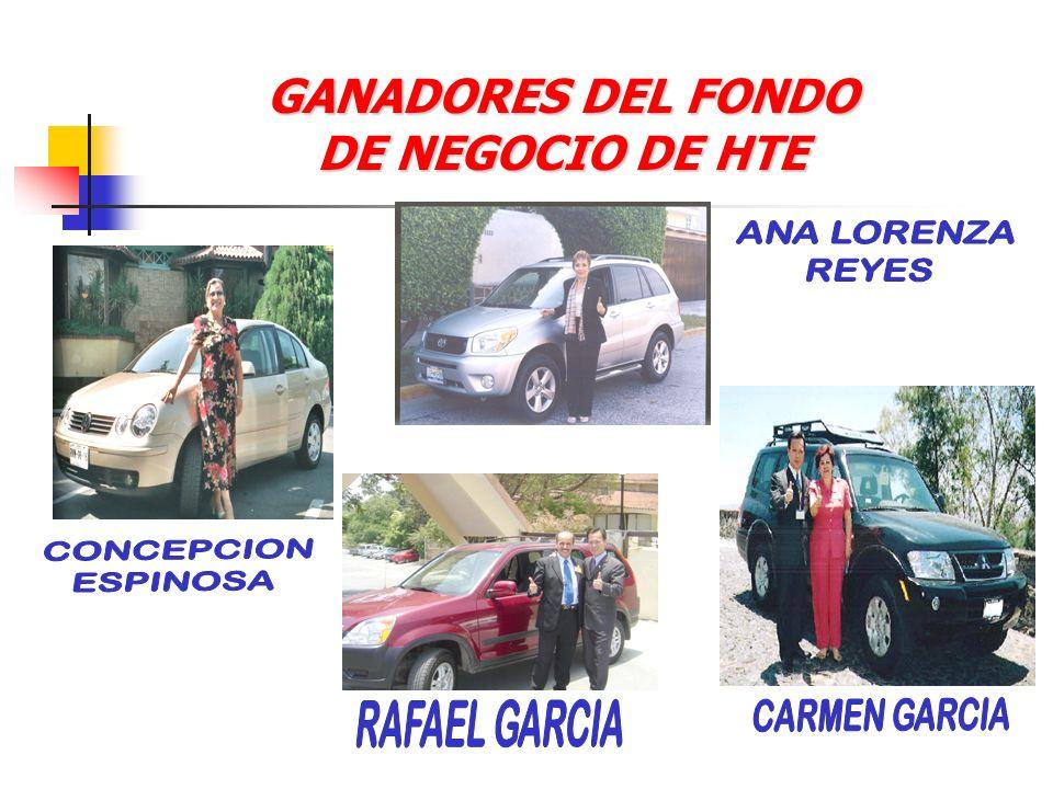 GANADORES DEL FONDO DE NEGOCIO DE HTE