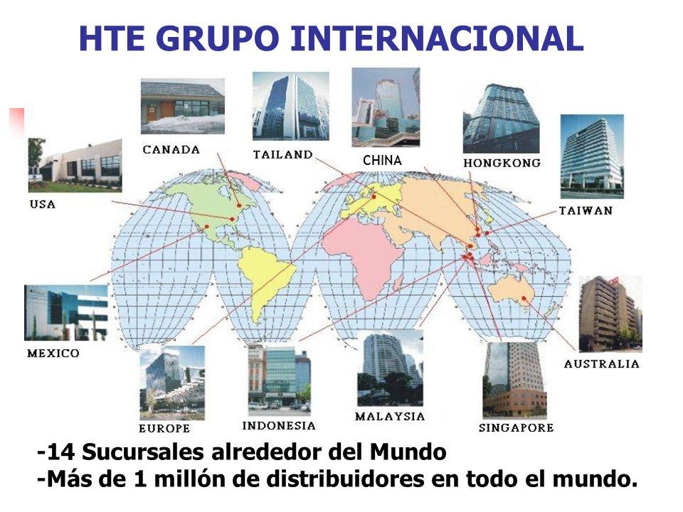 HTE GRUPO INTERNACIONAL -14 Sucursales alrededor del Mundo -Más de 1 millón de distribuidores en todo el mundo. CHINA