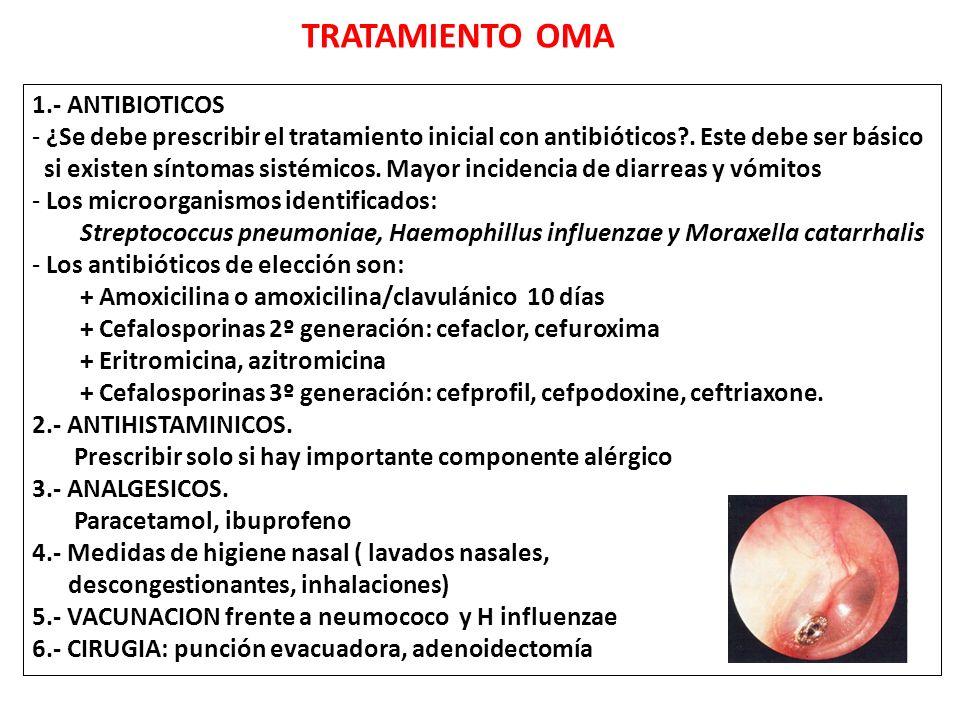 TRATAMIENTO OMA 1.- ANTIBIOTICOS - ¿Se debe prescribir el tratamiento inicial con antibióticos?.