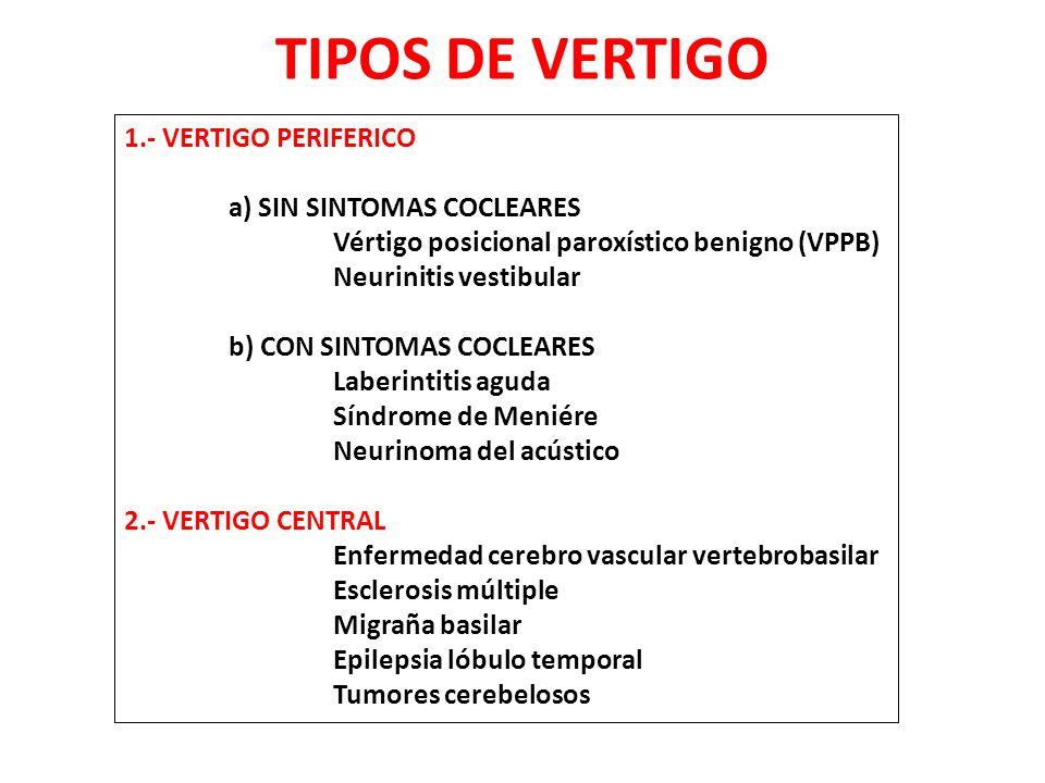 TIPOS DE VERTIGO 1.- VERTIGO PERIFERICO a) SIN SINTOMAS COCLEARES Vértigo posicional paroxístico benigno (VPPB) Neurinitis vestibular b) CON SINTOMAS COCLEARES Laberintitis aguda Síndrome de Meniére Neurinoma del acústico 2.- VERTIGO CENTRAL Enfermedad cerebro vascular vertebrobasilar Esclerosis múltiple Migraña basilar Epilepsia lóbulo temporal Tumores cerebelosos