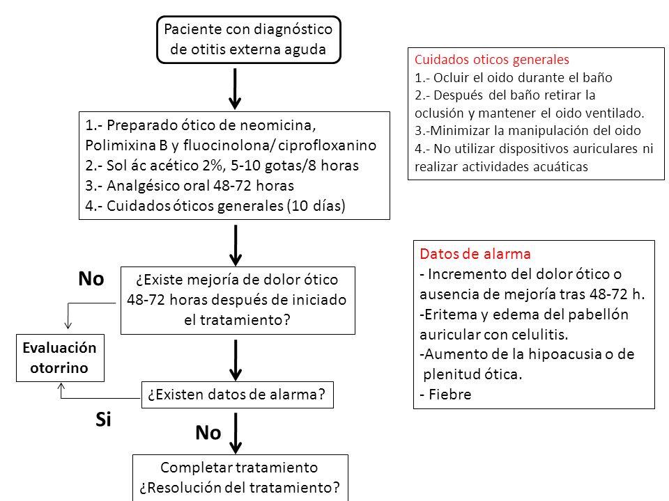 Paciente con diagnóstico de otitis externa aguda 1.- Preparado ótico de neomicina, Polimixina B y fluocinolona/ ciprofloxanino 2.- Sol ác acético 2%, 5-10 gotas/8 horas 3.- Analgésico oral 48-72 horas 4.- Cuidados óticos generales (10 días) ¿Existe mejoría de dolor ótico 48-72 horas después de iniciado el tratamiento.