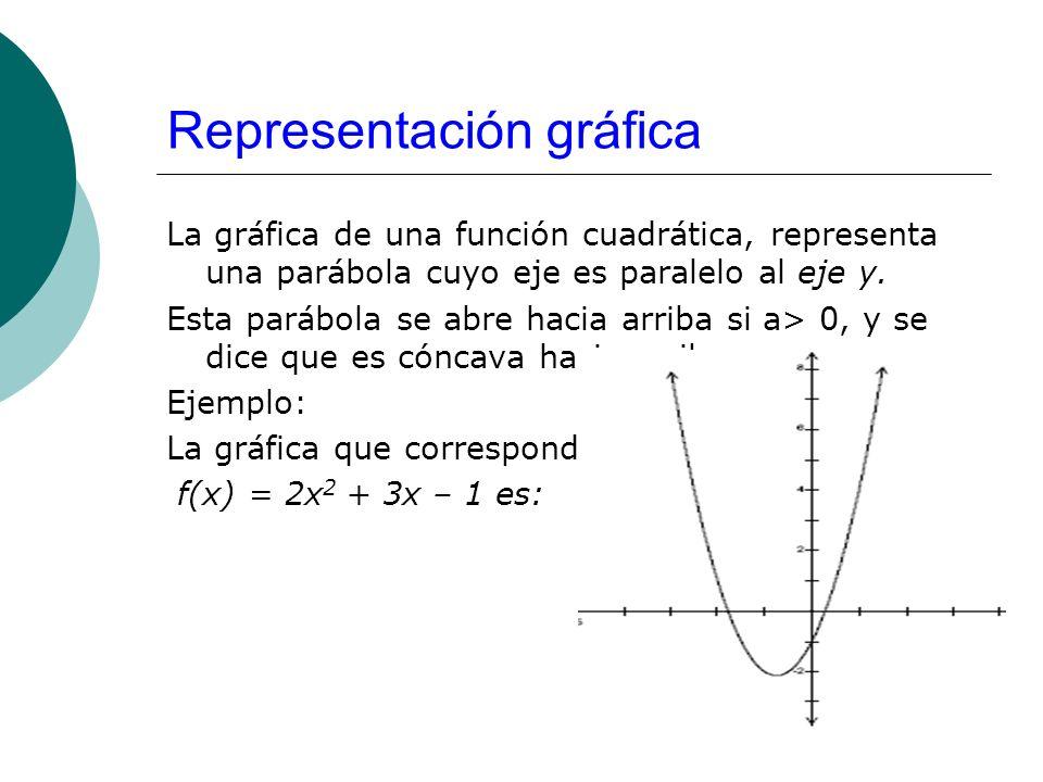 Representación gráfica La gráfica de una función cuadrática, representa una parábola cuyo eje es paralelo al eje y. Esta parábola se abre hacia arriba