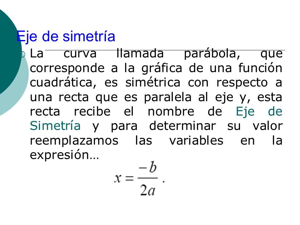 Eje de simetría La curva llamada parábola, que corresponde a la gráfica de una función cuadrática, es simétrica con respecto a una recta que es parale