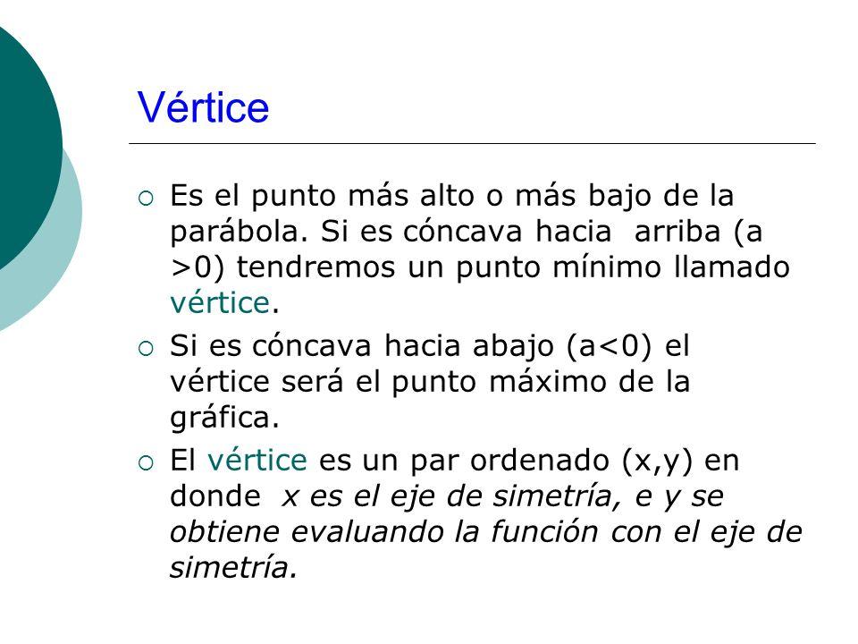 Vértice Es el punto más alto o más bajo de la parábola. Si es cóncava hacia arriba (a >0) tendremos un punto mínimo llamado vértice. Si es cóncava hac