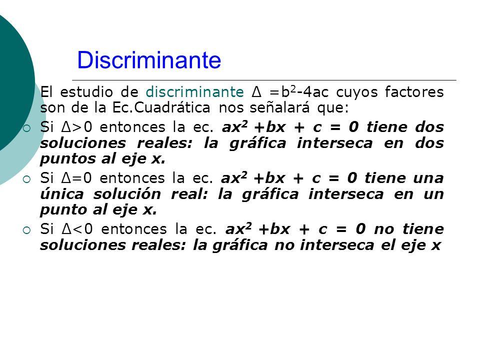 Discriminante El estudio de discriminante Δ =b 2 -4ac cuyos factores son de la Ec.Cuadrática nos señalará que: Si Δ>0 entonces la ec. ax 2 +bx + c = 0