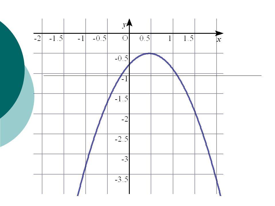 Vértice Es el punto más alto o más bajo de la parábola.