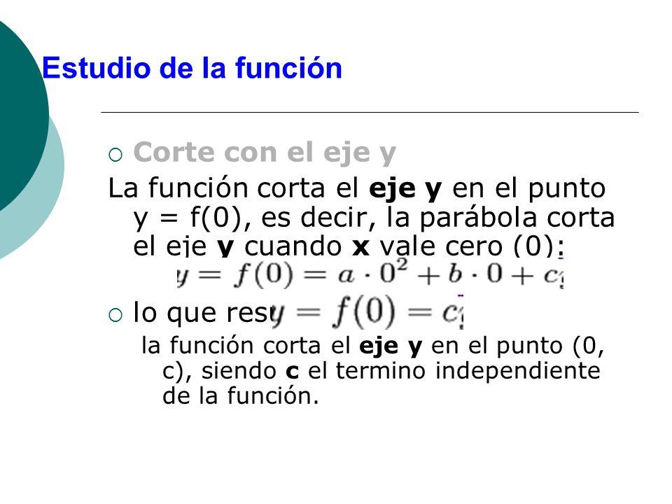 Estudio de la función Corte con el eje y La función corta el eje y en el punto y = f(0), es decir, la parábola corta el eje y cuando x vale cero (0):
