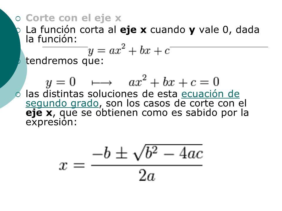 Corte con el eje x La función corta al eje x cuando y vale 0, dada la función: tendremos que: las distintas soluciones de esta ecuación de segundo gra