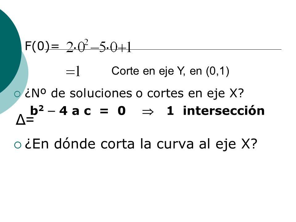 F(0)= ¿Nº de soluciones o cortes en eje X? b 2 4 a c = 0 1 intersección ¿En dónde corta la curva al eje X? Corte en eje Y, en (0,1) Δ=Δ=
