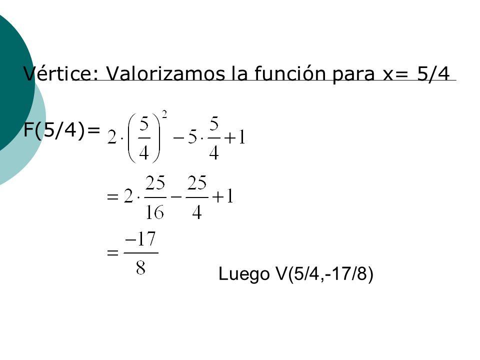 Vértice: Valorizamos la función para x= 5/4 F(5/4)= Luego V(5/4,-17/8)