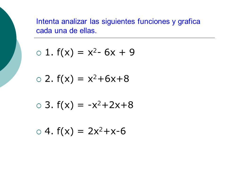 Intenta analizar las siguientes funciones y grafica cada una de ellas. 1. f(x) = x 2 - 6x + 9 2. f(x) = x 2 +6x+8 3. f(x) = -x 2 +2x+8 4. f(x) = 2x 2