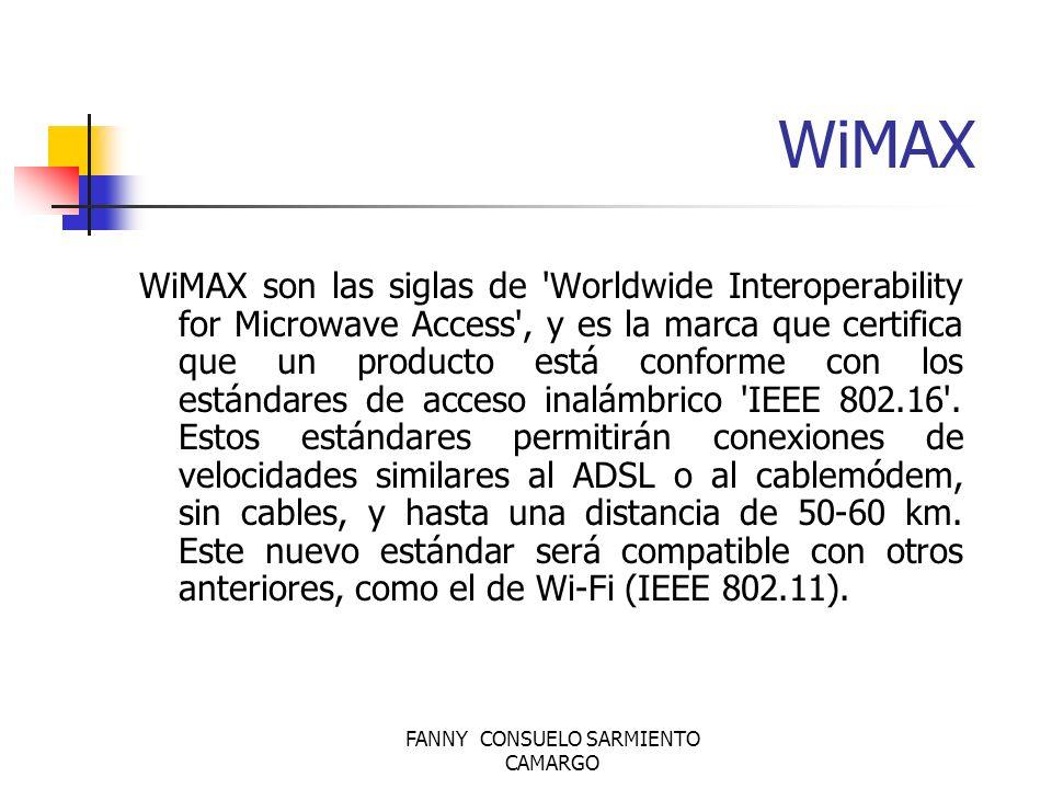 FANNY CONSUELO SARMIENTO CAMARGO es una especificación para redes metropolitanas inalámbricas (WMAN) de banda ancha, que está siendo desarrollado y promovido por el grupo de la industria WiMAX (Worldwide Interoperaability for Microwave Access), http://www.wimaxforum.org/home cuyo dos miembros más representativos son Intel y Nokia.