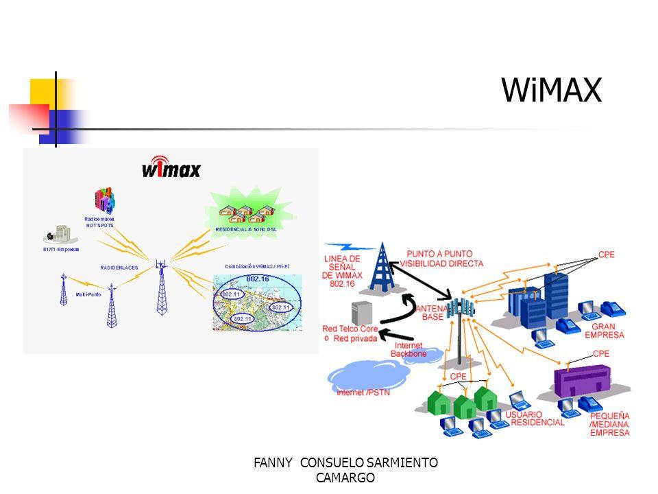 FANNY CONSUELO SARMIENTO CAMARGO WiMAX en marzo de 2003, se ratificó una nueva versión, el 802.16a, y fue entonces cuando WiMAX, como una tecnología de banda ancha inalámbrica, empezó a cobrar relevancia.