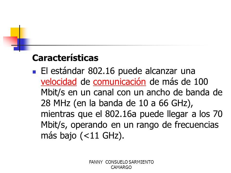 FANNY CONSUELO SARMIENTO CAMARGO Características Comparativas WiMAX 802.16 Wi-Fi 802.11 Mobile-Fi 802.20 UMTS y cdma2000 Velocidad124 Mbit/s11-54 Mbit/s16 Mbit/s2 Mbit/s Cobertura40-70 km300 m20 km10 km LicenciaSi/NoNoSi VentajasVelocidad y AlcanceVelocidad y PrecioVelocidad y Movilidad Rango y Movilidad DesventajasInterferencias?Bajo alcancePrecio altoLento y caro