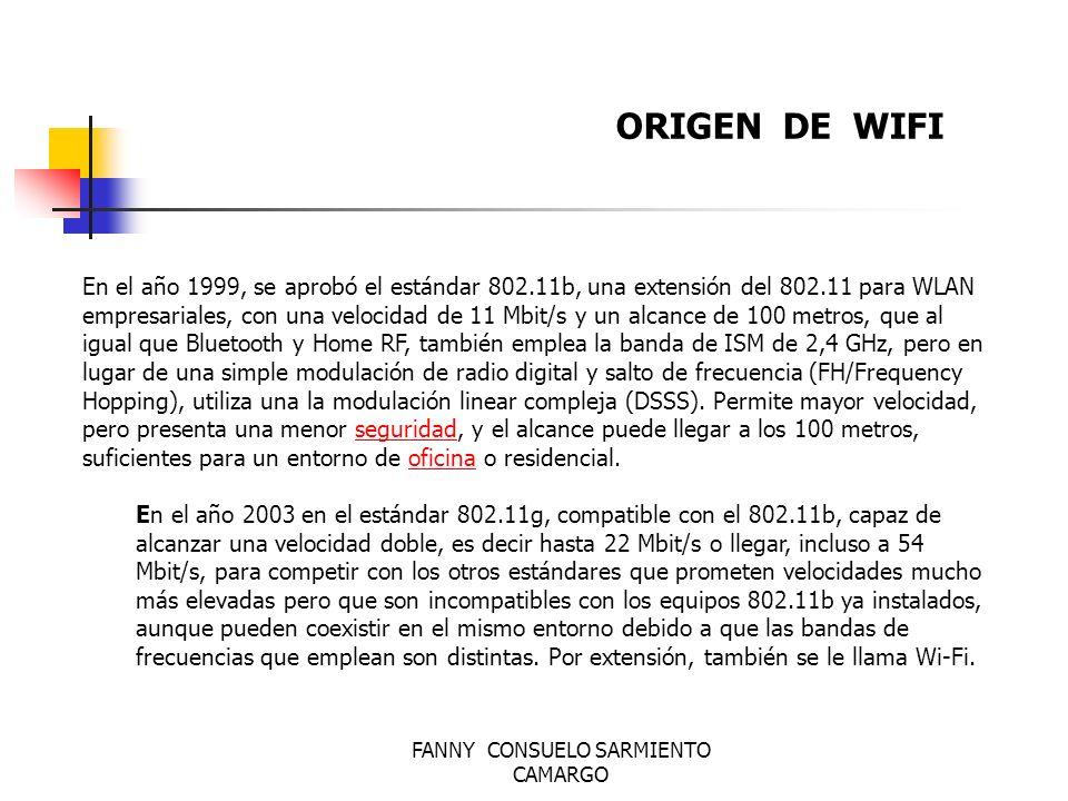 FANNY CONSUELO SARMIENTO CAMARGO WIFI es un conjunto de estándares para redes inalámbricas basado en las especificaciones IEEE 802.11.