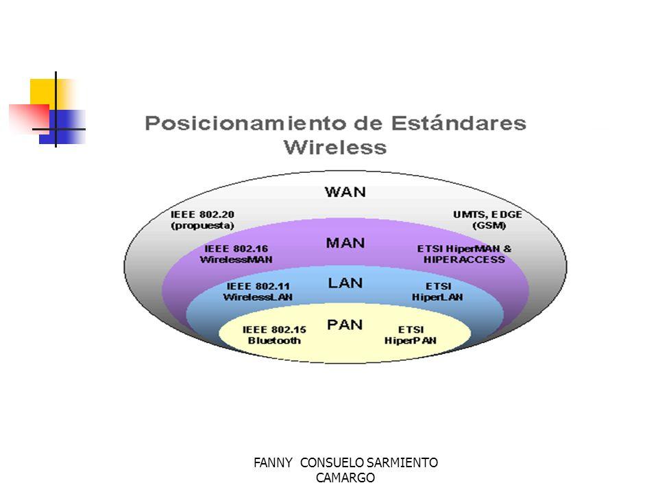 WiMAX WiMAX son las siglas de Worldwide Interoperability for Microwave Access , y es la marca que certifica que un producto está conforme con los estándares de acceso inalámbrico IEEE 802.16 .