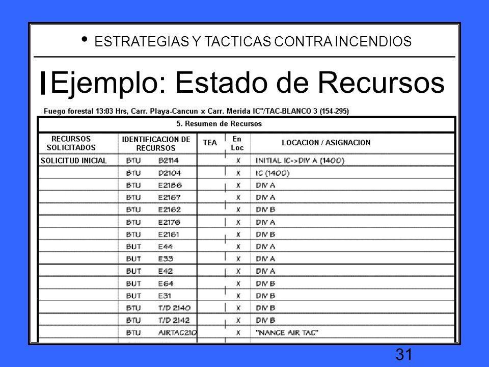 ESTRATEGIAS Y TACTICAS CONTRA INCENDIOS 30 Technical Rescue Considerations Rescue acronym LAST –L = locate –A = access –S = stabilize –T = transport Consideraciones Técnicas de Rescate Siglas de Rescate LAET Localizar Accesar EEstabilizar Transportar