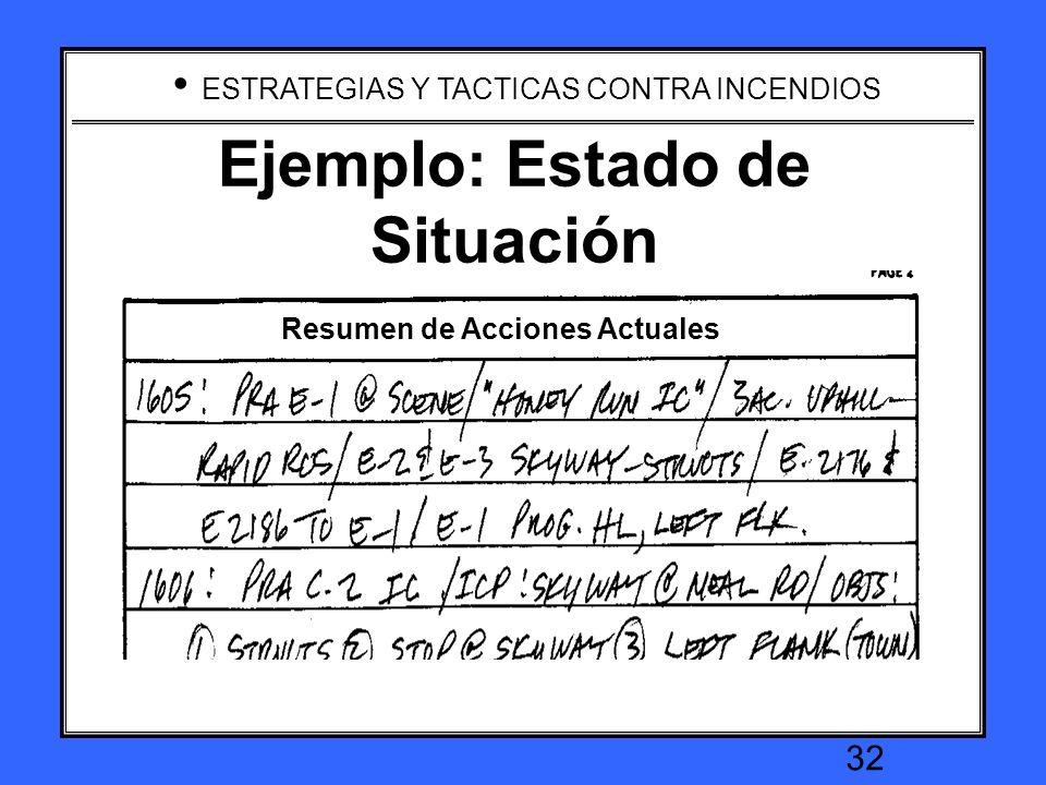 ESTRATEGIAS Y TACTICAS CONTRA INCENDIOS 31 Example: Resource Status Ejemplo: Estado de Recursos