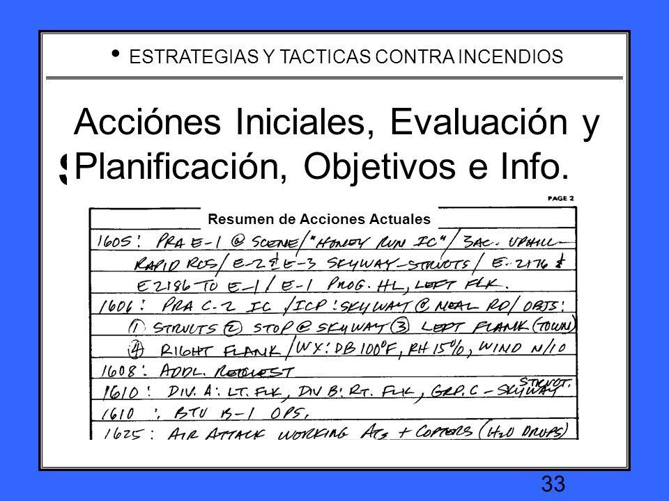 ESTRATEGIAS Y TACTICAS CONTRA INCENDIOS 32 Example: Situation Status Ejemplo: Estado de Situación Resumen de Acciones Actuales