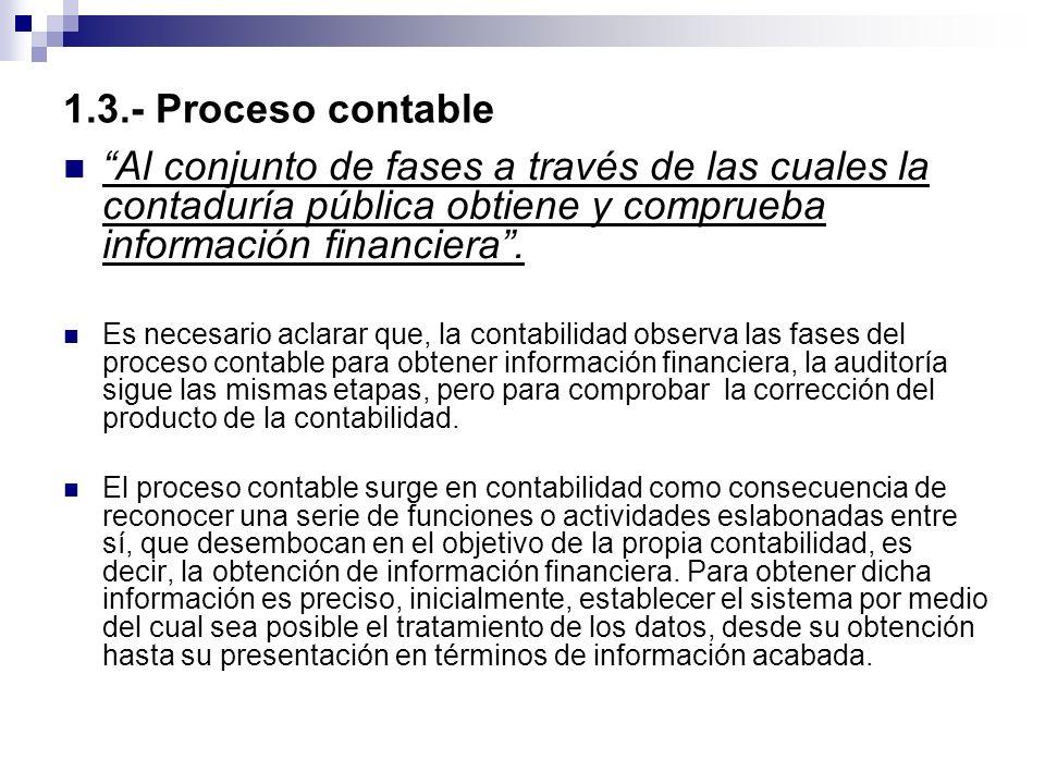 1.3.- Proceso contable Al conjunto de fases a través de las cuales la contaduría pública obtiene y comprueba información financiera. Es necesario acla