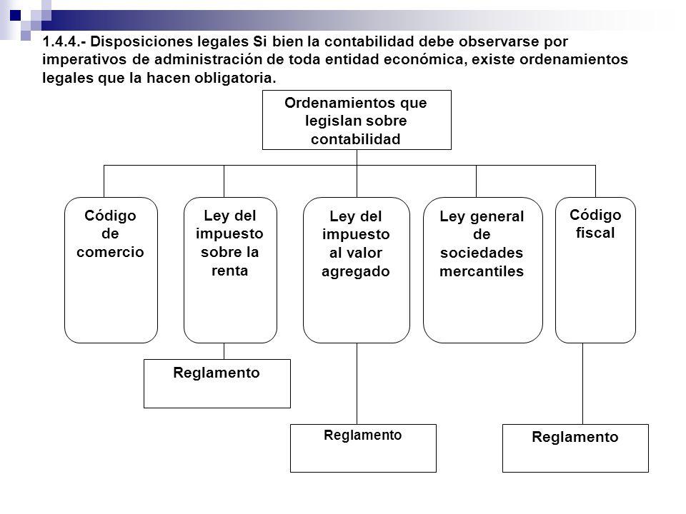 1.4.4.- Disposiciones legales Si bien la contabilidad debe observarse por imperativos de administración de toda entidad económica, existe ordenamiento