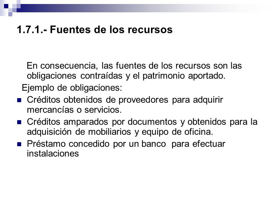 1.7.1.- Fuentes de los recursos En consecuencia, las fuentes de los recursos son las obligaciones contraídas y el patrimonio aportado. Ejemplo de obli