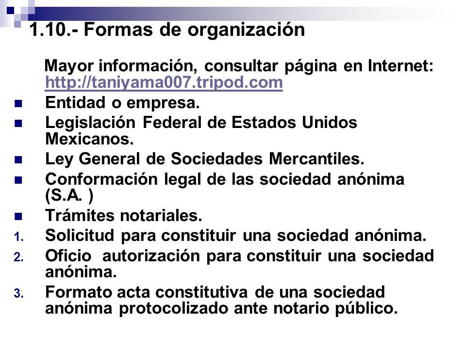 1.10.- Formas de organización Mayor información, consultar página en Internet: http://taniyama007.tripod.com http://taniyama007.tripod.com Entidad o e