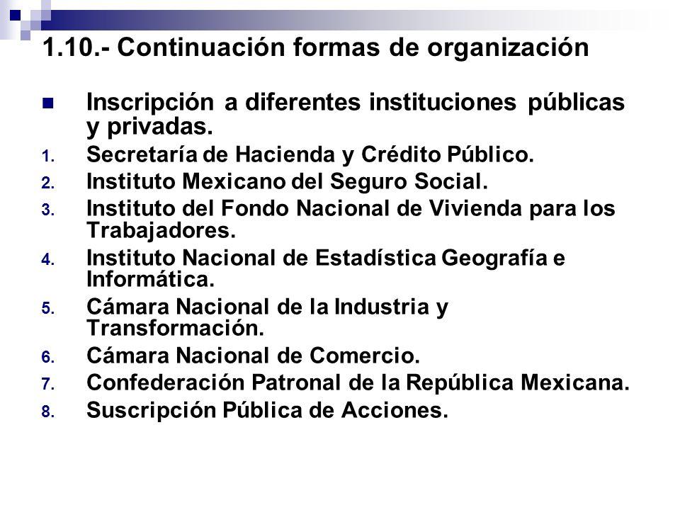 1.10.- Continuación formas de organización Inscripción a diferentes instituciones públicas y privadas. 1. Secretaría de Hacienda y Crédito Público. 2.