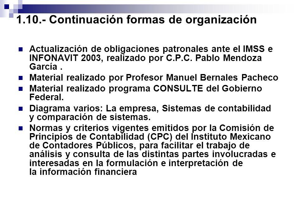 1.10.- Continuación formas de organización Actualización de obligaciones patronales ante el IMSS e INFONAVIT 2003, realizado por C.P.C. Pablo Mendoza